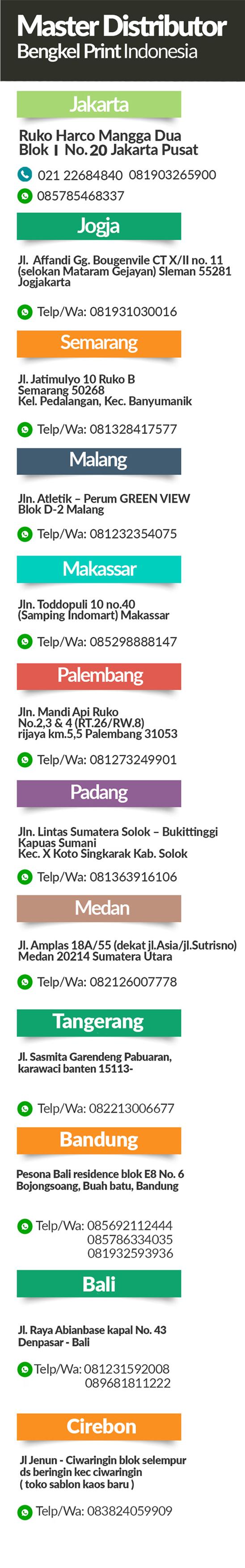 Alamat dealer dan cabang bengkel print indonesia