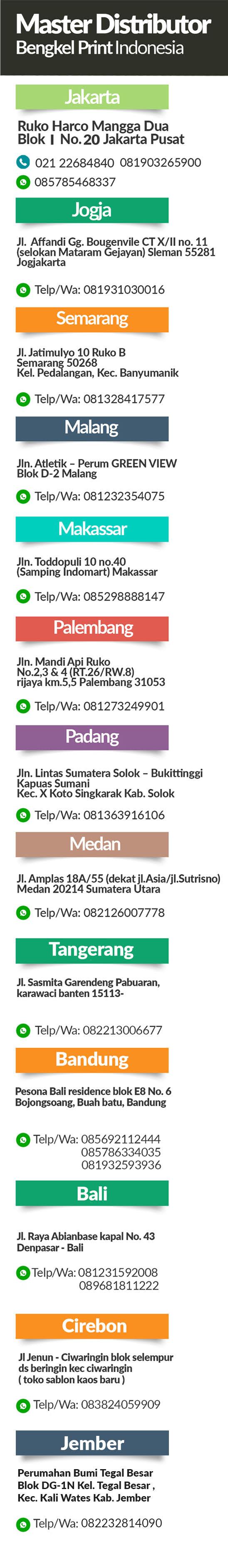 Alamat dealer dan cabang bengkel print indonesia 2019